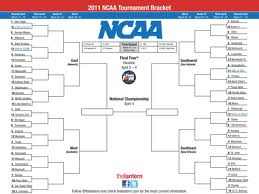 A perfect NCAA bracket???